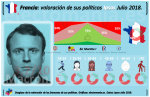 FR_Macron