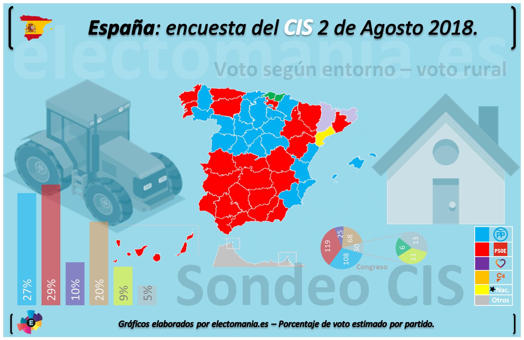 7b740618ced4 En el entorno de las ciudades hay mucha más diversidad de voto. El mapa se  tiñe de rojo porque el PSOE sale beneficiado como primera fuerza ante tanta  ...