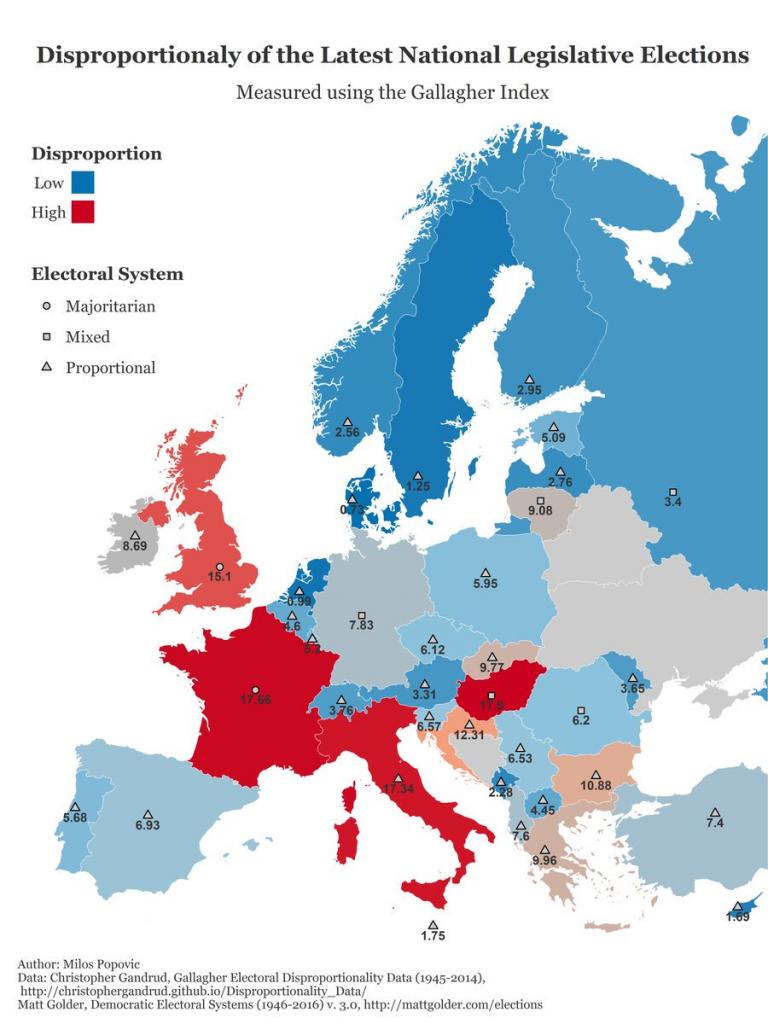 Proporcionalidad de los sistemas electorales en Europa