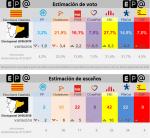 20180926panelcataluña