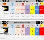 20180926panelcataluñas