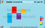 20190923 Metrosvar