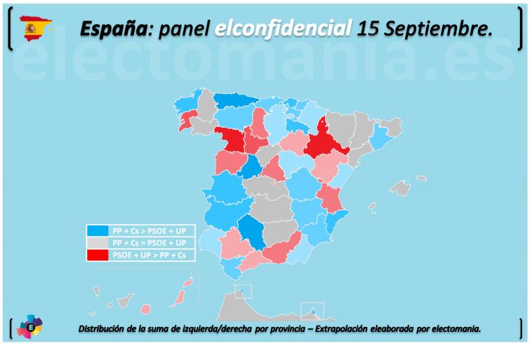 Encuestas nacionales - Página 5 PanelECDSep_distribucionIzqDcha-768x499