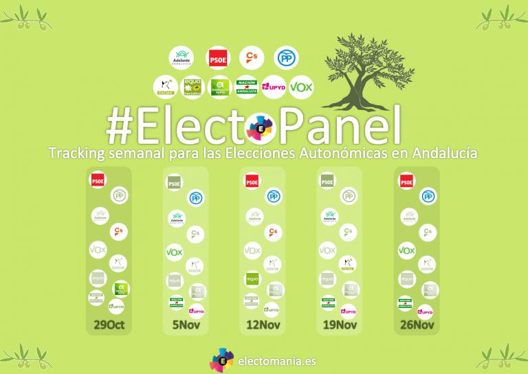 ElectoPanel Andalucía: tracking semanal de electomanía para las elecciones del 2D.
