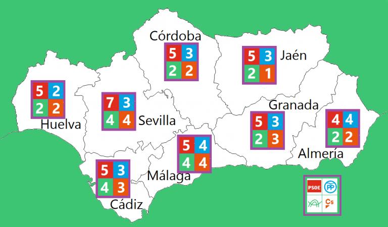 ElectoPanel Andalucía (I): asignación de escaños en cada provincia