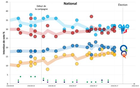 Quebec decide su futuro
