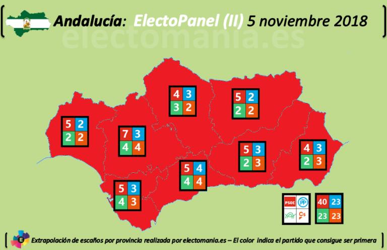 ElectoPanel Andalucía (II). Estimación de escaños por provincias