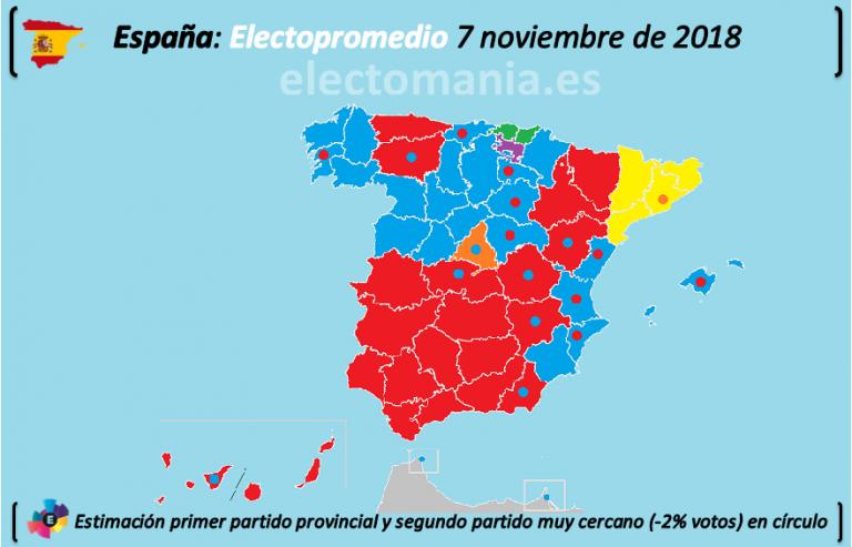 Electopromedio de encuestas en España: ¿hacia un nuevo escenario?