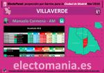 EP_MAD_Villaverde