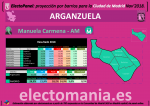 EP_MAD_arganzuela