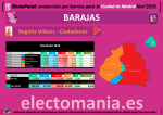 EP_MAD_barajas
