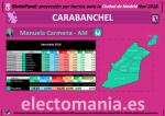 EP_MAD_carabanchel