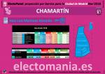 EP_MAD_chamartin