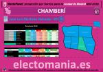 EP_MAD_chamberi