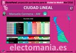 EP_MAD_ciudadlineal