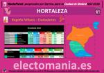 EP_MAD_hortaleza