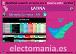 EP_MAD_latina