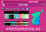 EP_MAD_tetuan