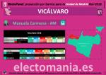 EP_MAD_vicalvaro