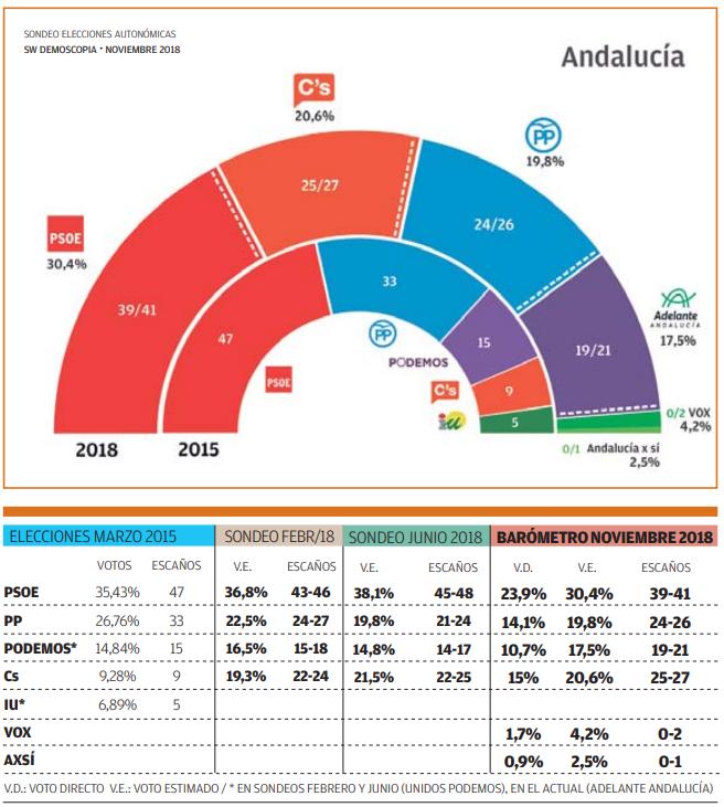 Encuestas nacionales - Página 5 Hist%C3%B3rico-e-idv