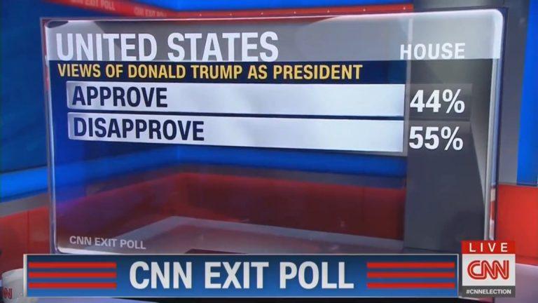 EEUU: Exit Poll apuntan a voto de castigo a Trump.