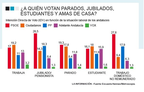 Encuestas nacionales - Página 5 Vot-and-work