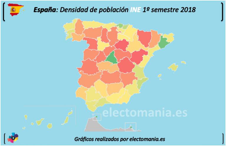 España tiene saldo vegetativo negativo pero gana población
