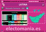 latinaDic