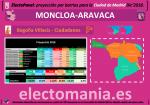 moncloaDic