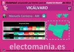 vicalvaroDic