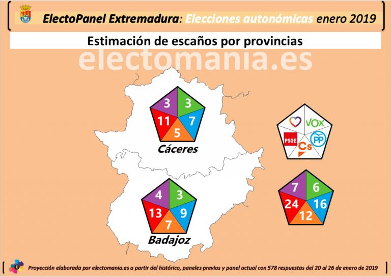 Encuestas de Extremadura 20190126extmap-768x544