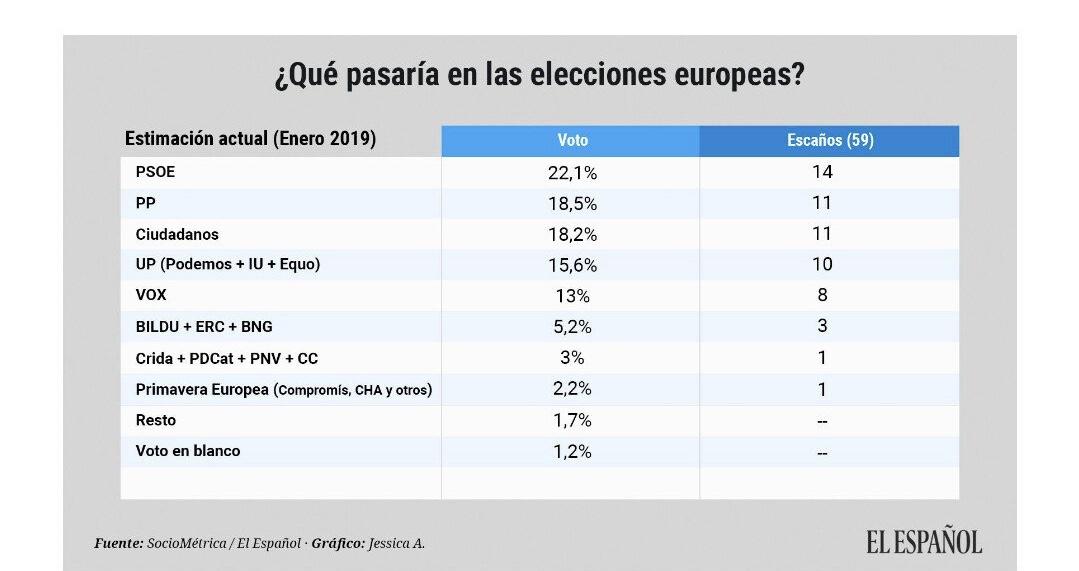 Encuestas para elecciones europeas de 2019 BCC40D5F-1085-49F7-99D7-F34EAADFF332