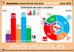 EPCas1