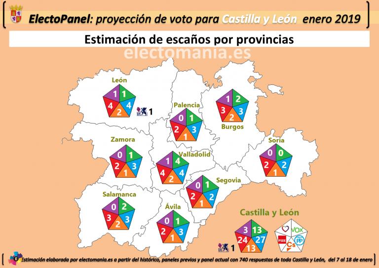 Encuesta de Castilla y León EPCas2-768x543