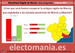 EPMurcia1