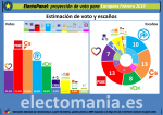 EP_europeasFeb
