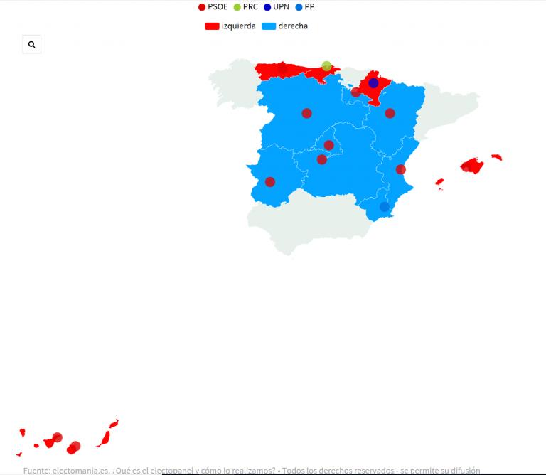ElectoPanel autonómico 13M: el PSOE es el más votado, pero la derecha suma en la mayoría de CCAA