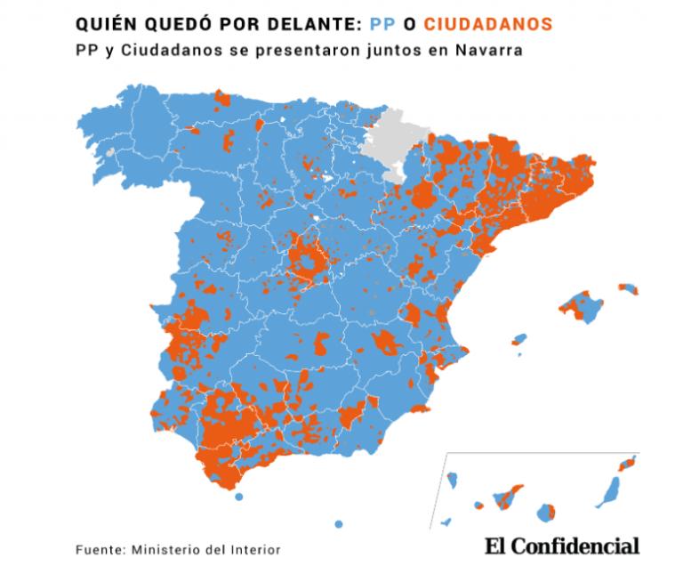 """El Confidencial: Ciudadanos """"sorpassa"""" al PP entre los menores de 40 años, los municipios más ricos y en las ciudades"""