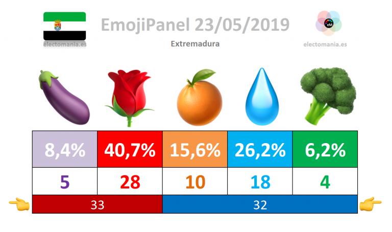 #emojiPanel Extremadura (23M)