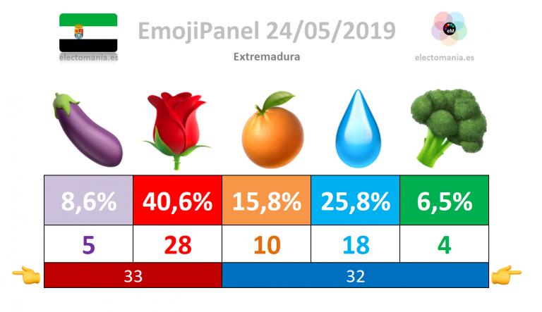 #emojiPanel Extremadura (24M)