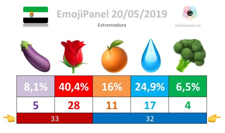 #emojiPanel Extremadura (20M)