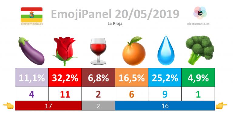 #emojiPanel La Rioja (20M)