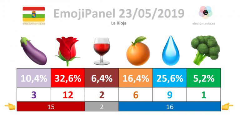 #emojiPanel La Rioja (23M)