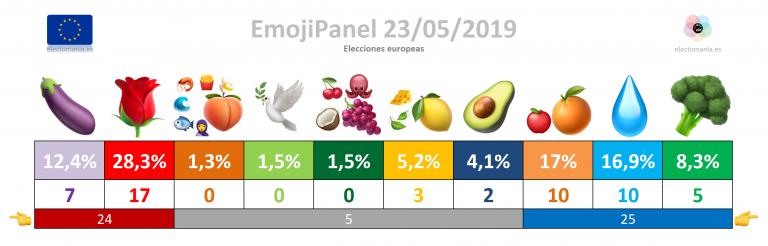 #emojiPanel Europa (23M)