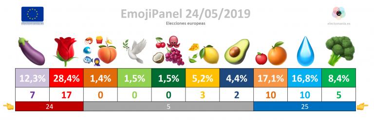 #emojiPanel Europa (24M)