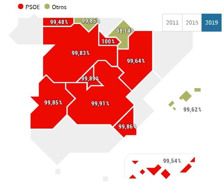 26M: el PSOE consigue una amplia victoria pero Casado resiste al recuperar Ayto de Madrid y mantener la Comunidad