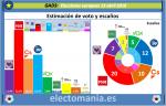 gad3eur-1