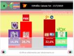 eldiario_espSuma