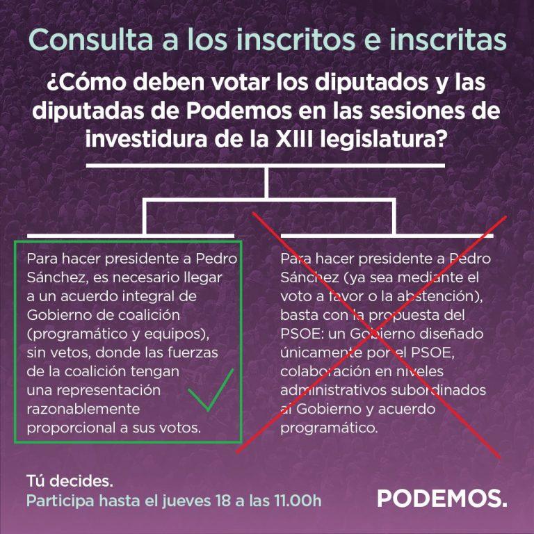 Las bases de Podemos dicen 'NO' a la investidura de Sánchez en un Gobierno en solitario