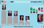 Demócratas13julio